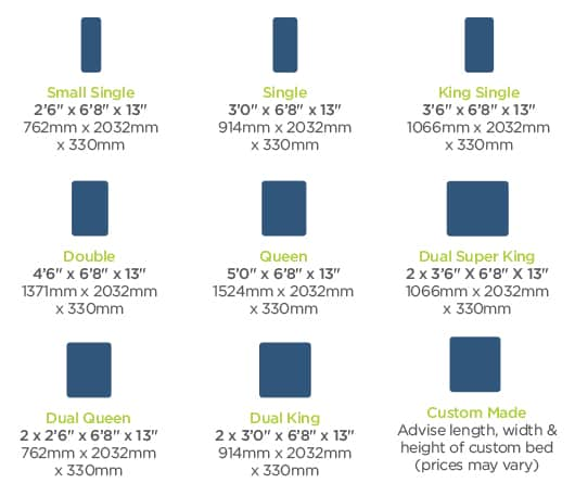 Novacorr Bed Sizes